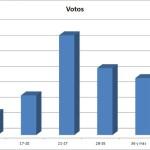 Encuesta de CampingChile año 2012 – 2013